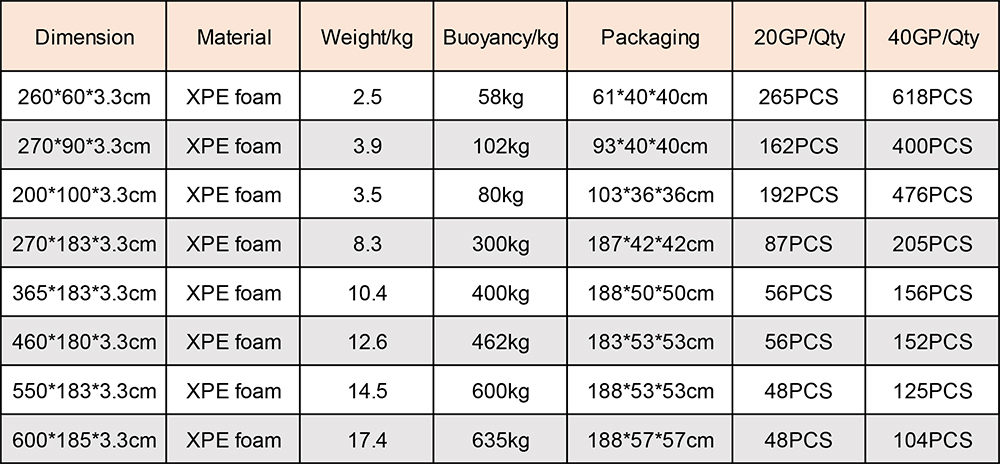 sizes of water mat
